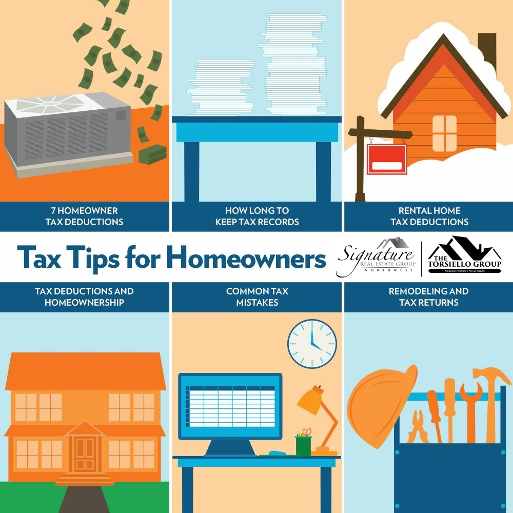 tax write offs for homeowners Millions of homeowners will not benefit from the proposal and many will get a tax increase state and local tax deductibility: the limitation of deductibility to property taxes only should be expanded to include state and local income taxes and the cap should be increased and indexed to inflation.